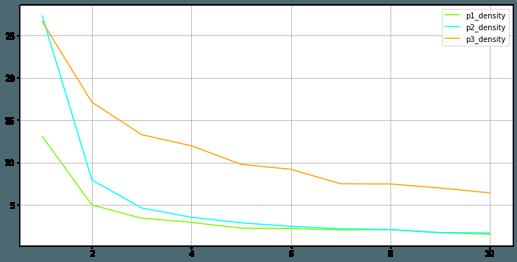 net_reduction_density