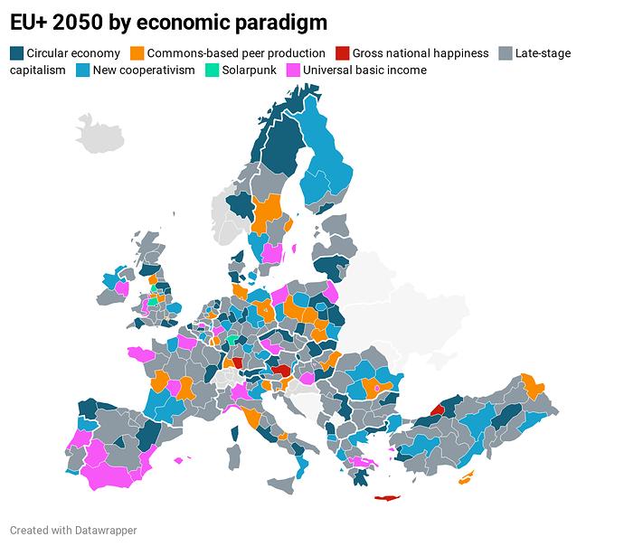 7Vs6C-eu-2050-by-economic-paradigm