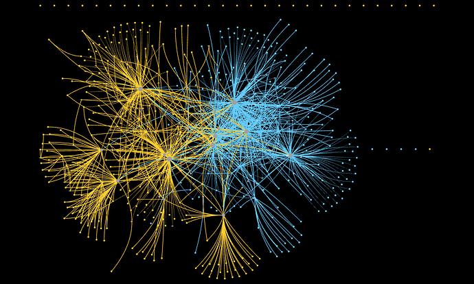 two_studies_network
