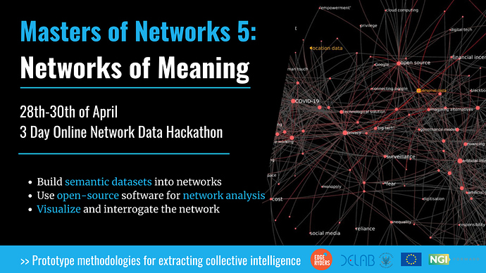 For master of networks (1)