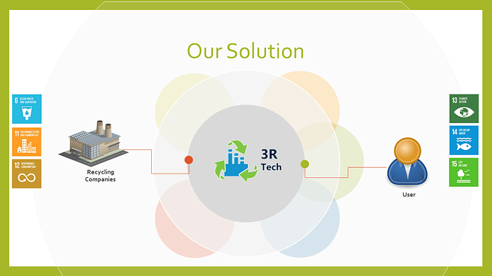 Our%20Solution