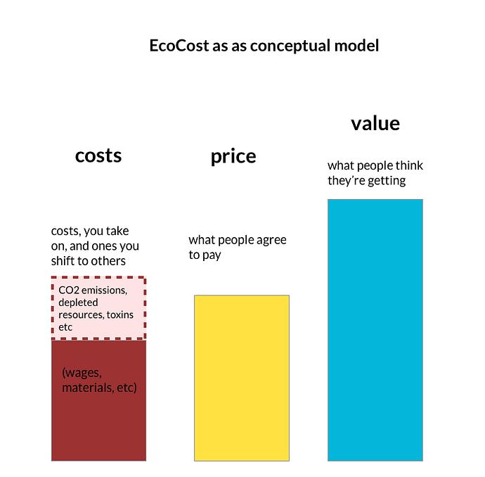 eco-cost%20model