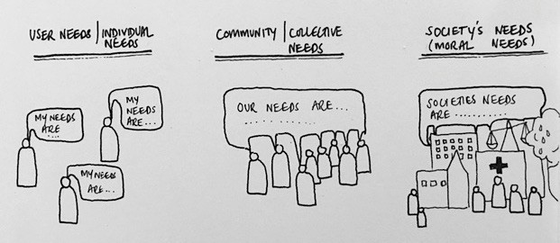 moral-society-user-needs