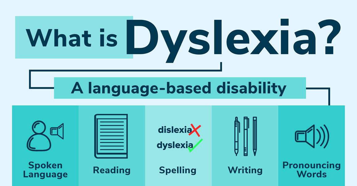 5b726df1138baa2fd7f118f1_dyslexia%20meaning