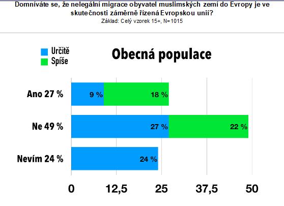Czech%20survey%20Whos%20behind%20Europe